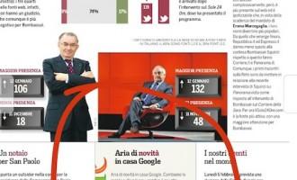 Stefano Maruzzi ad Huffington Post: Panorama Economy conferma