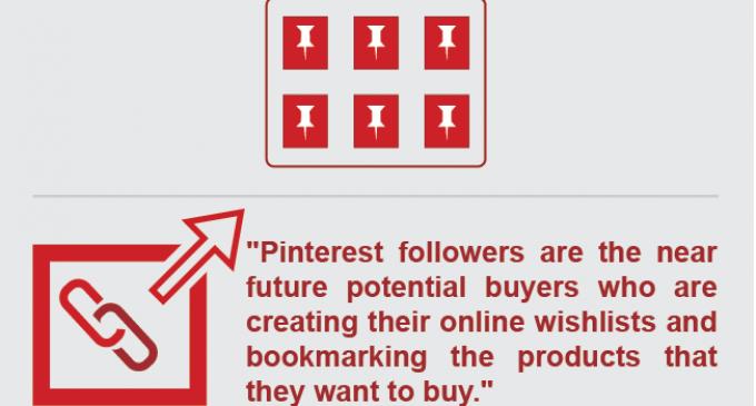 Pinterest già battuto da Fancy? Vediamo il perchè!